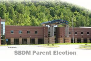 SBDM Parent Election
