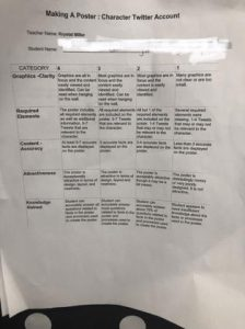 Rubric for the character Twitter account project.