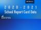 Graphic - 2020 2021 school report car data